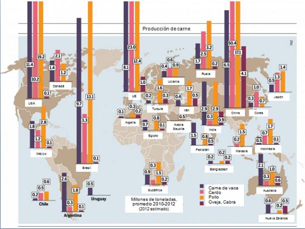 ganaderia - oportunidades sobran de cara al aumento del consumo - mapa 1